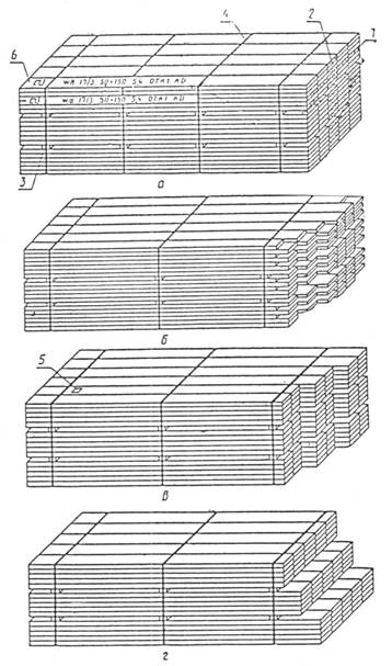 Пакет и блок-пакет пилопродукции