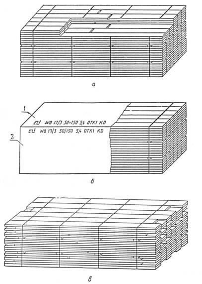 Пакет и блок-пакет